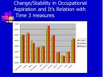 change stability in occupational aspiration and it s relation with time 3 measures