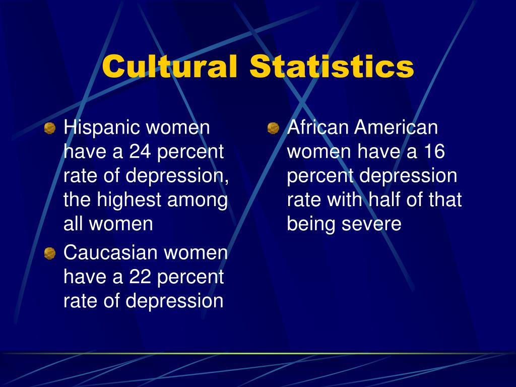 Hispanic women have a 24 percent rate of depression, the highest among all women