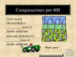 comparaciones por 400