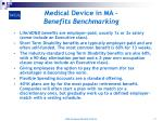 medical device in ma benefits benchmarking11