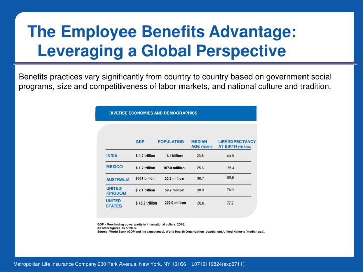 The employee benefits advantage leveraging a global perspective