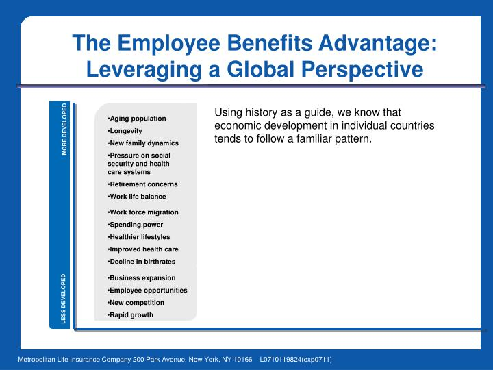 The employee benefits advantage leveraging a global perspective3