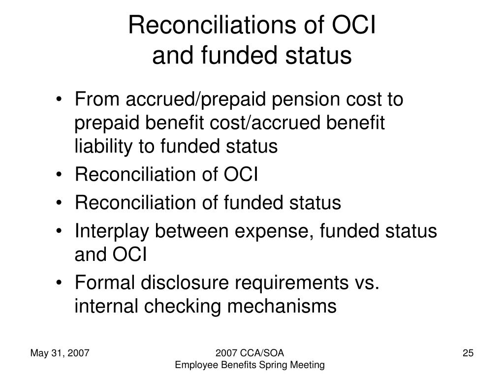 Reconciliations of OCI