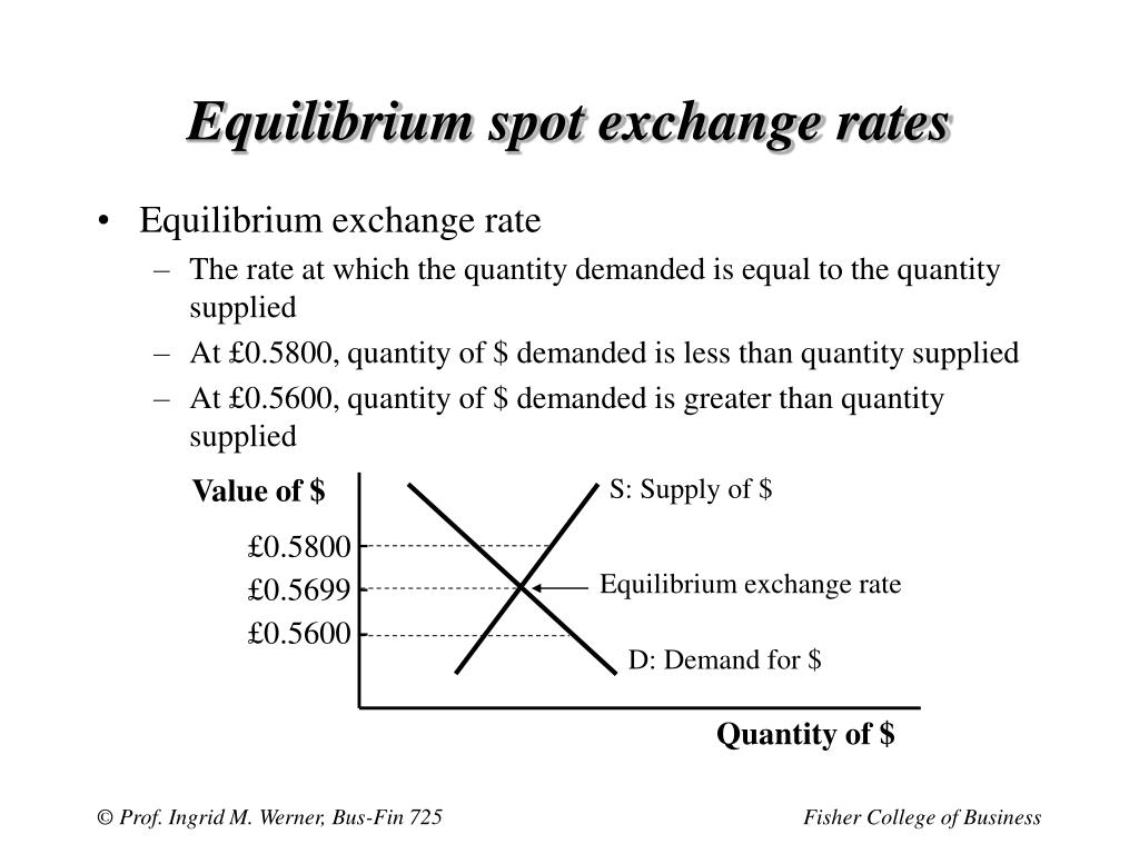 Value of $