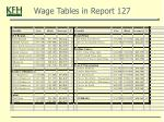 wage tables in report 127