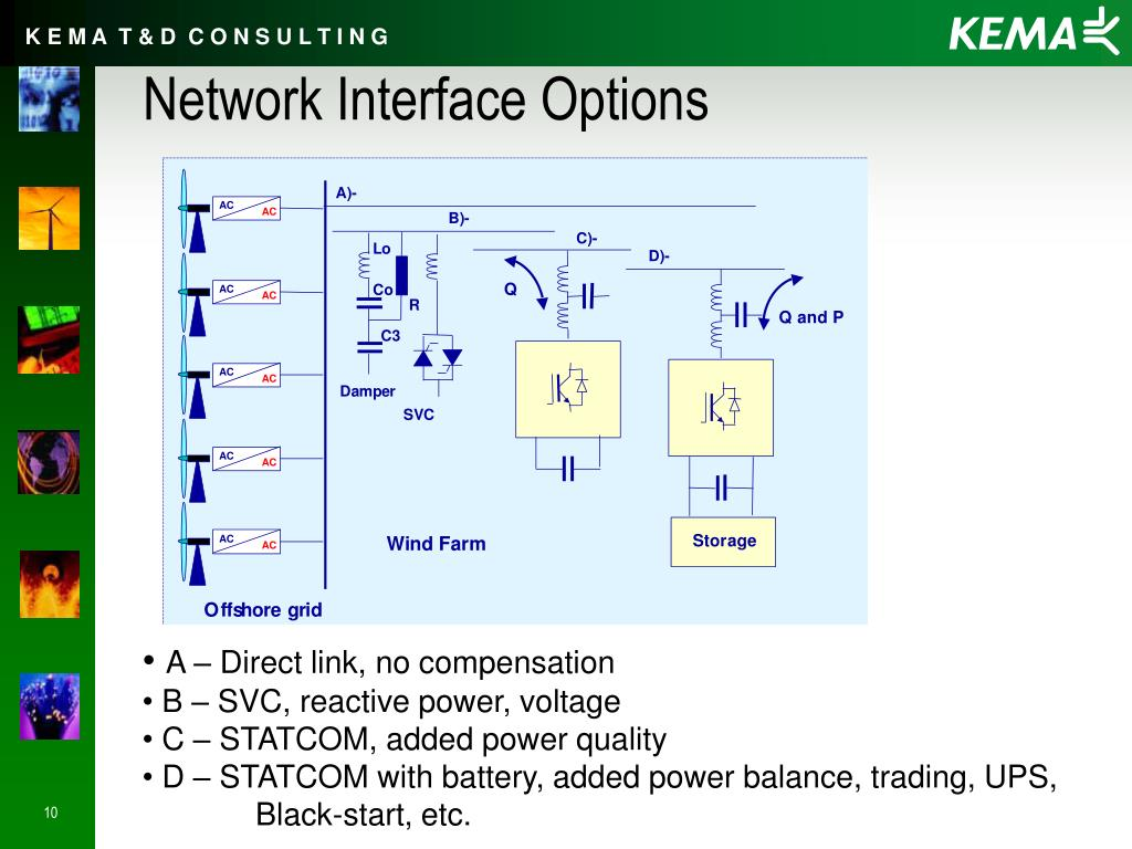 Network Interface Options