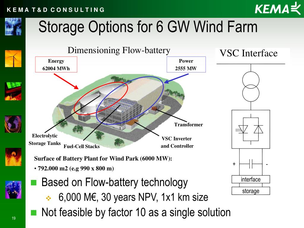 Storage Options for 6 GW Wind Farm