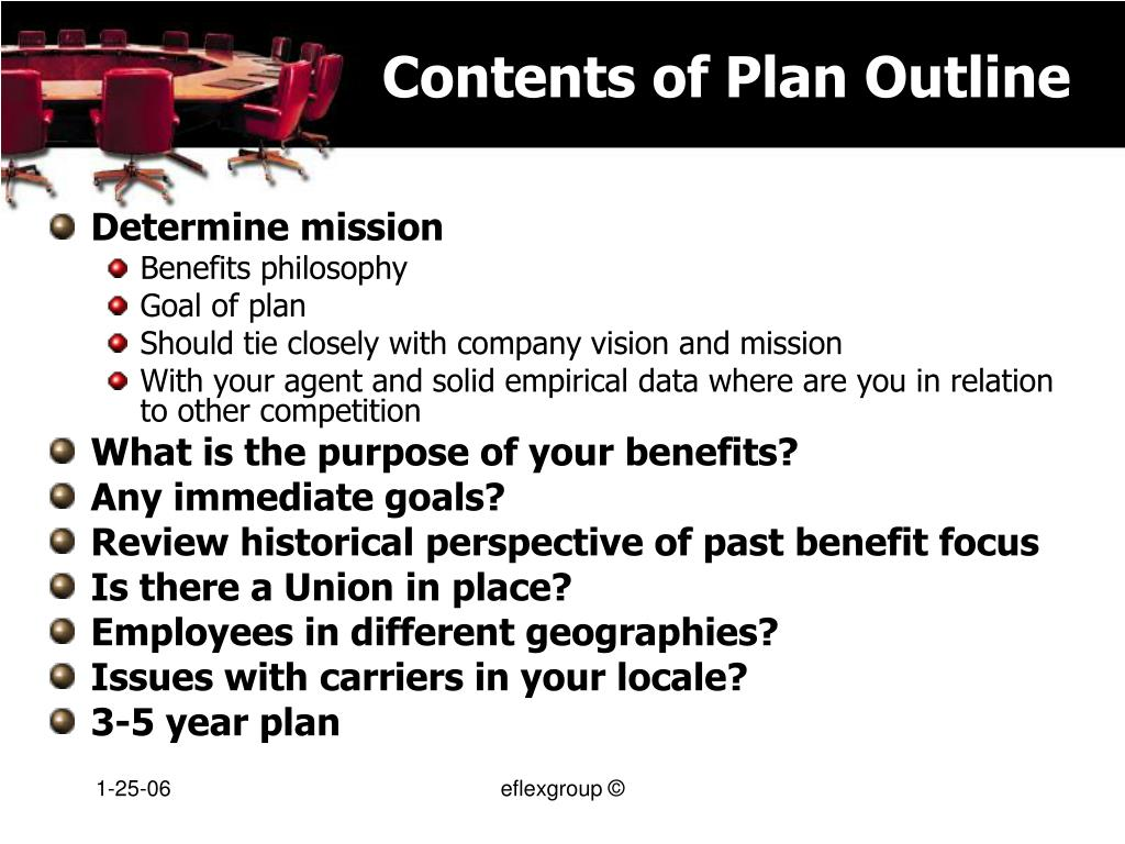Contents of Plan Outline
