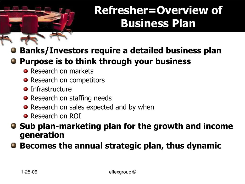 Refresher=Overview of Business Plan