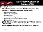 refresher overview of business plan