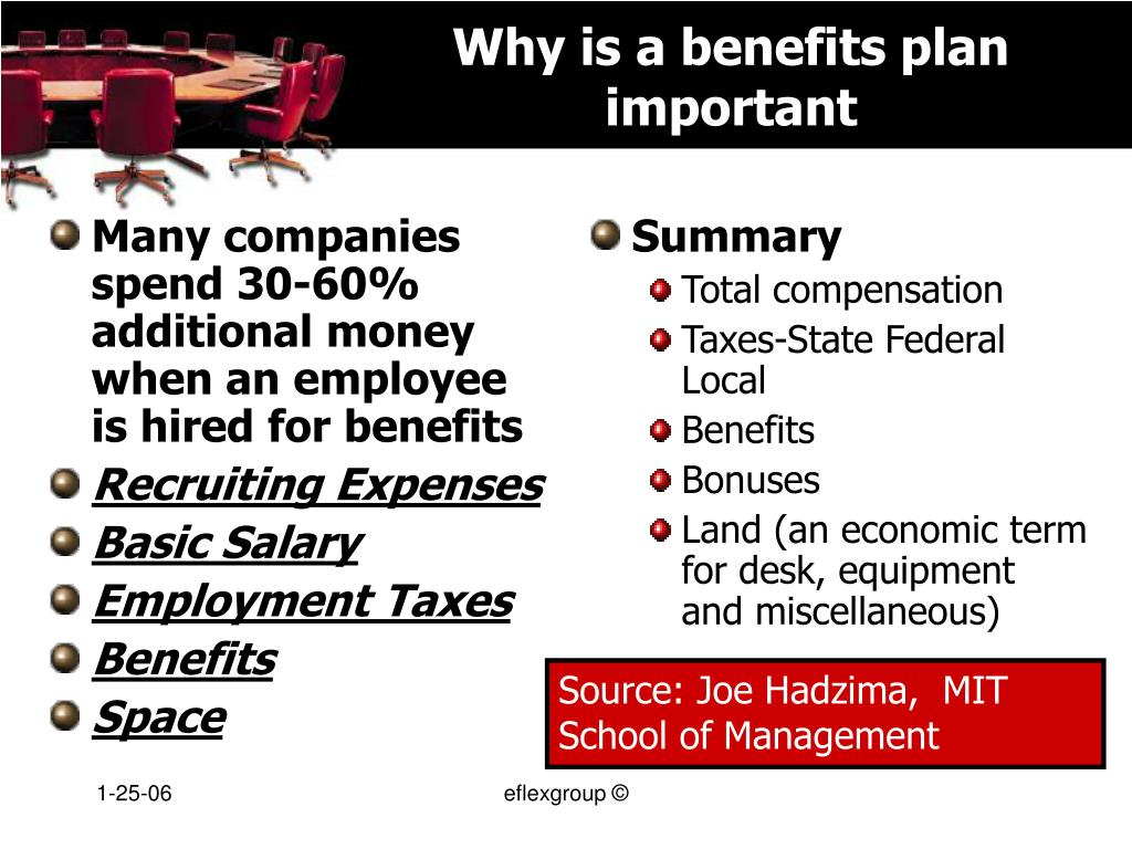Many companies spend 30-60% additional money when an employee is hired for benefits