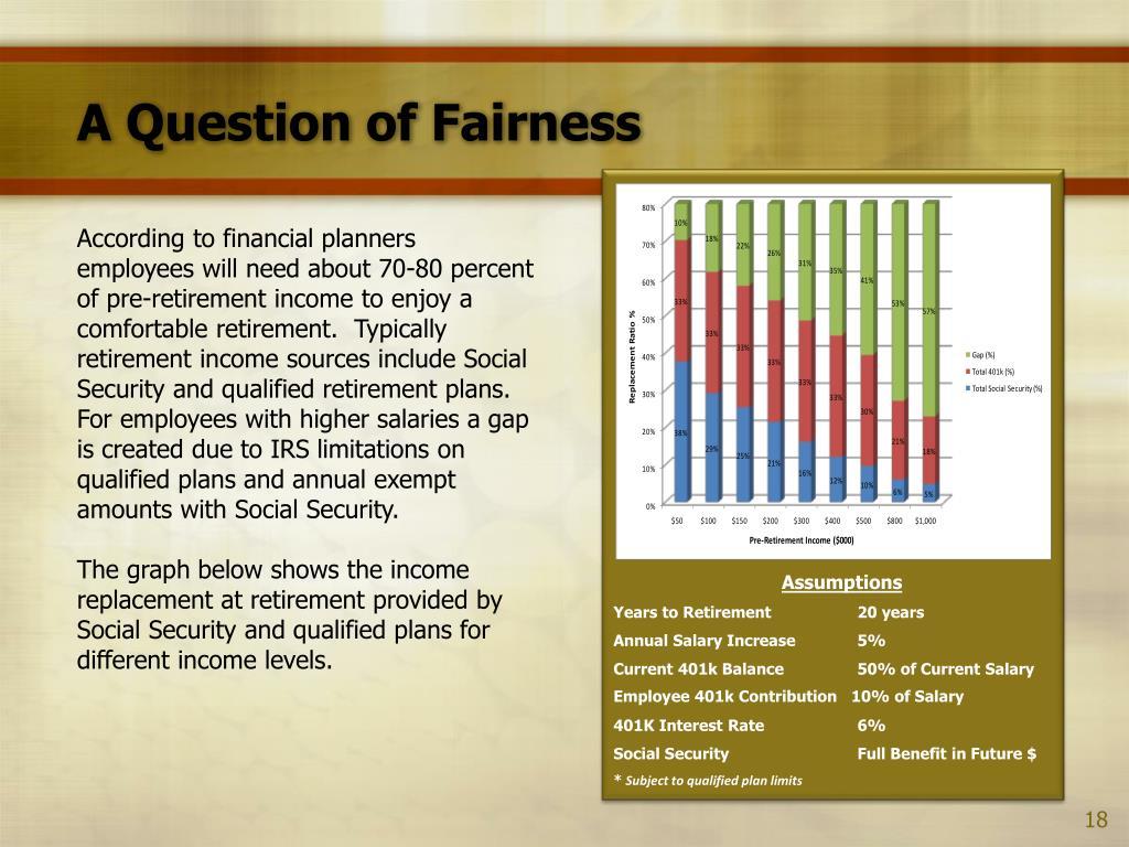 A Question of Fairness