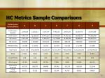 hc metrics sample comparisons