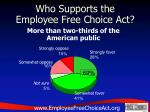 who supports the employee free choice act