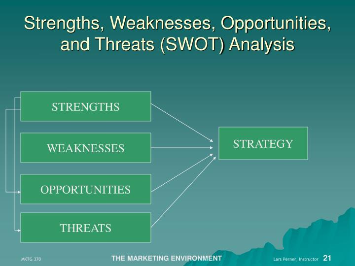 strengths weaknesses opportunities and threats marketing essay Swot analysis looks at your strengths and weaknesses, and the opportunities   self-analysis strengths weaknesses opportunities threats action  following  a strategy of aggressive expansion where opportunities match your strengths.