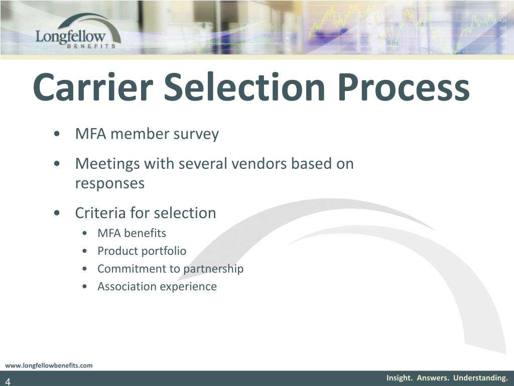 Carrier Selection Process