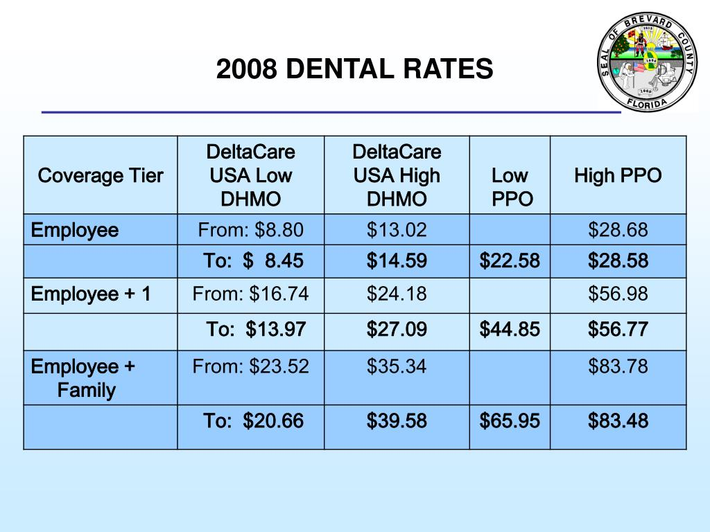 2008 DENTAL RATES