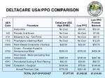 deltacare usa ppo comparison