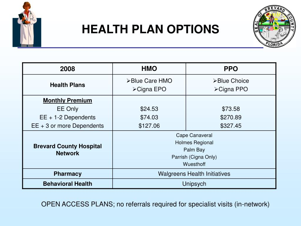 HEALTH PLAN OPTIONS