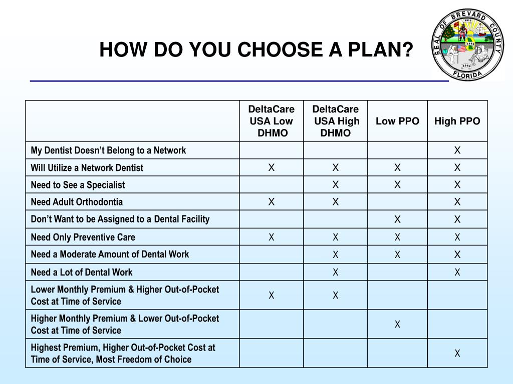 HOW DO YOU CHOOSE A PLAN?