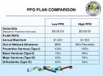 ppo plan comparison