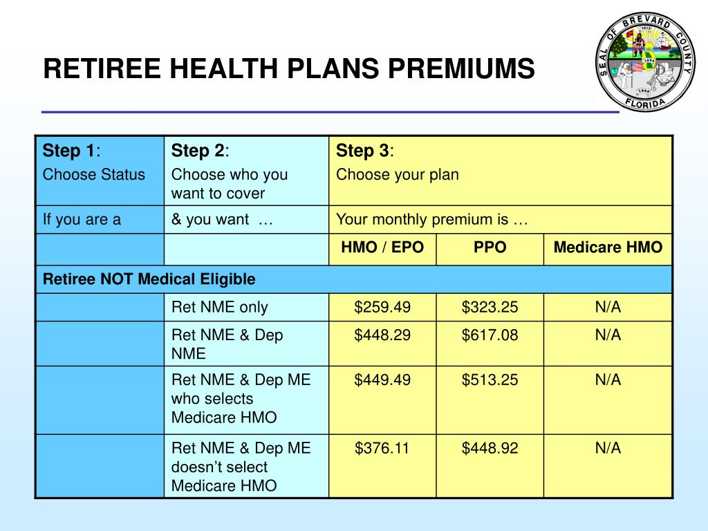 RETIREE HEALTH PLANS PREMIUMS