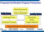 proposed certification program framework