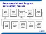recommended new program development process