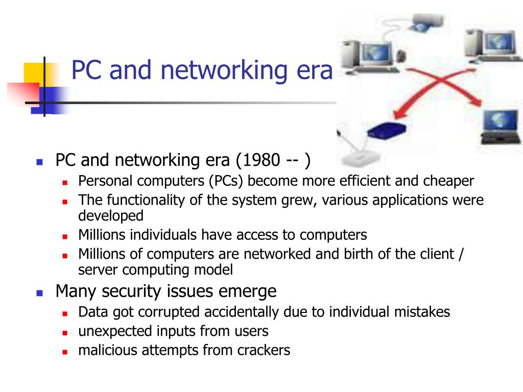 PC and networking era