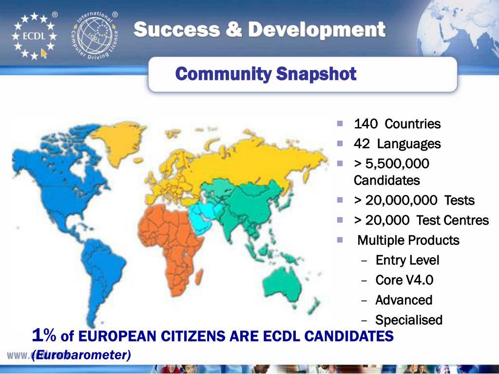 Success & Development