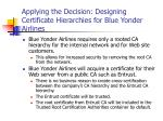 applying the decision designing certificate hierarchies for blue yonder airlines
