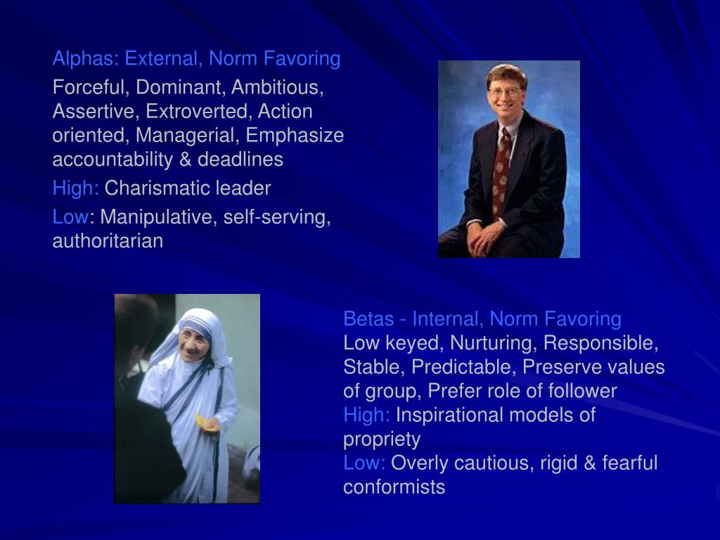 Alphas: External, Norm Favoring
