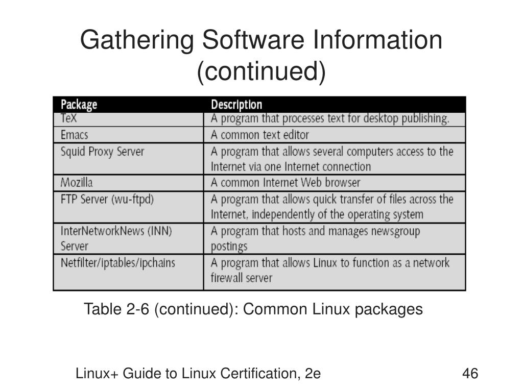 Gathering Software Information (continued)