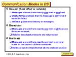 communication modes in ds