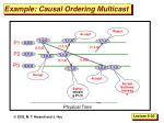 example causal ordering multicast