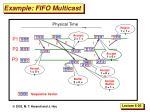 example fifo multicast