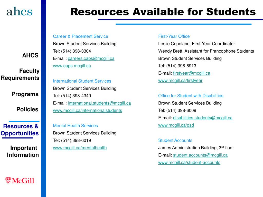 Resources Available for Students