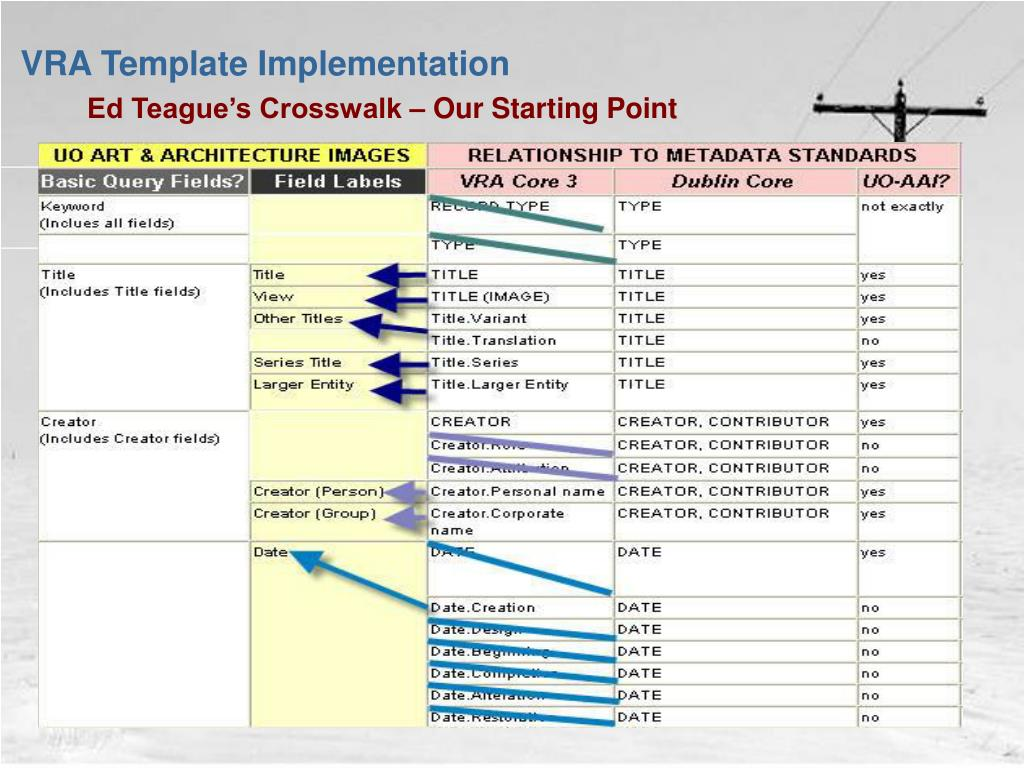 VRA Template Implementation