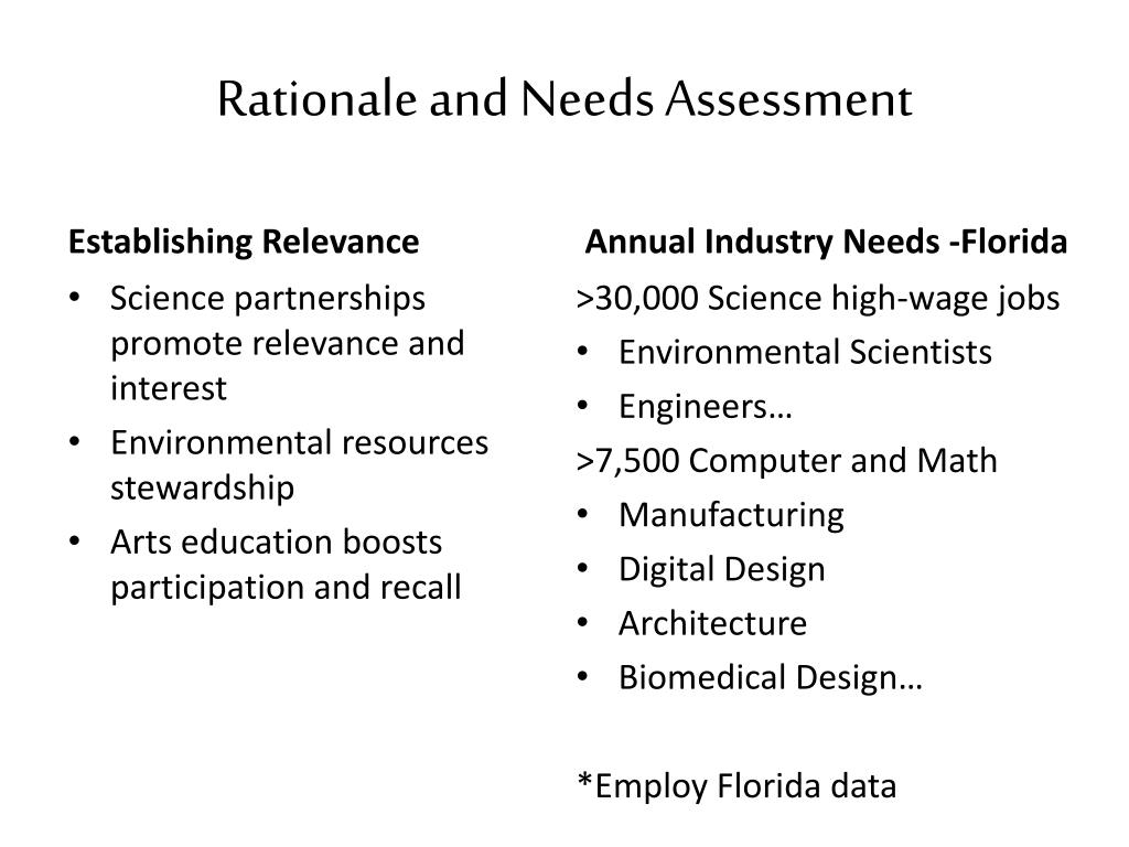 Rationale and Needs Assessment