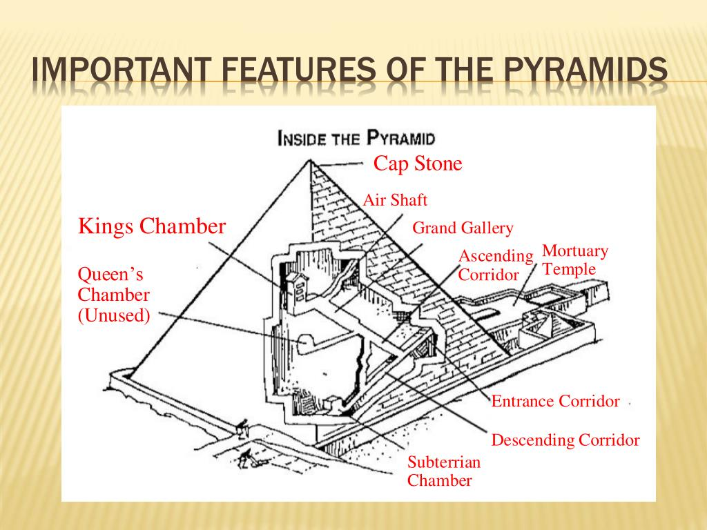 Important Features of the Pyramids