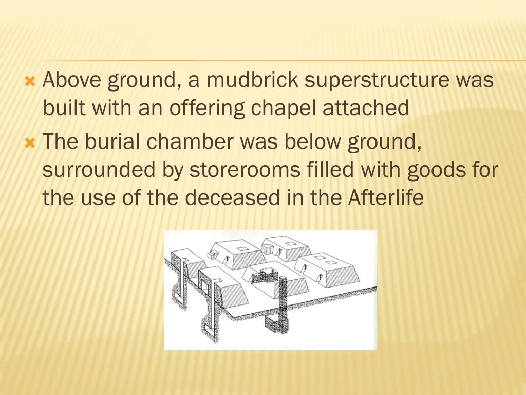 Above ground, a mudbrick superstructure was built with an offering chapel attached