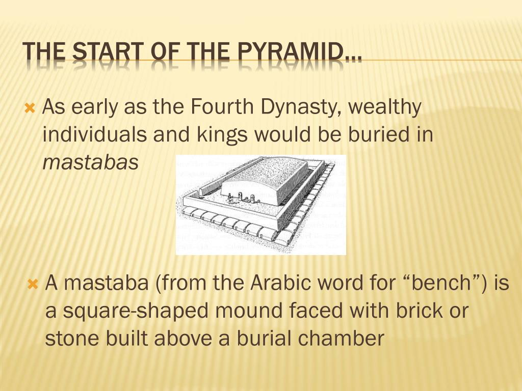 As early as the Fourth Dynasty, wealthy individuals and kings would be buried in