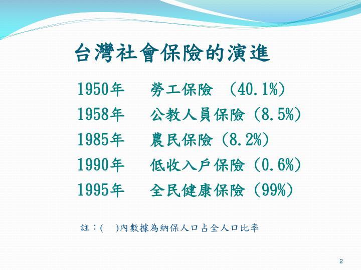 台灣社會保險的演進