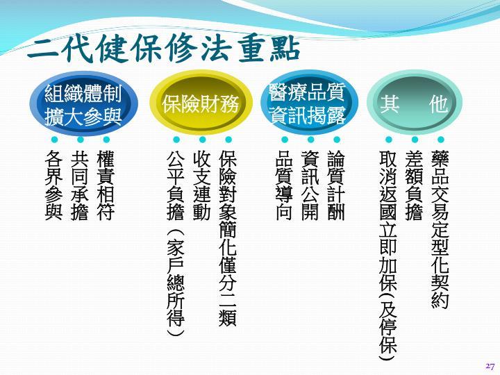 藥品交易定型化契約