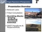 presentation overview15