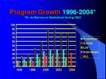 program growth 1996 2004 dr de barros on sabbatical spring 2002