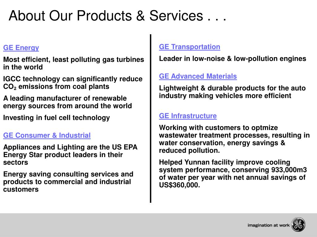 About Our Products & Services . . .