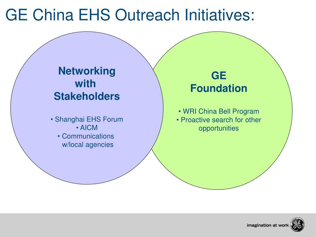 GE China EHS Outreach Initiatives: