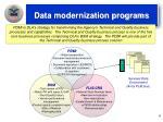 data modernization programs