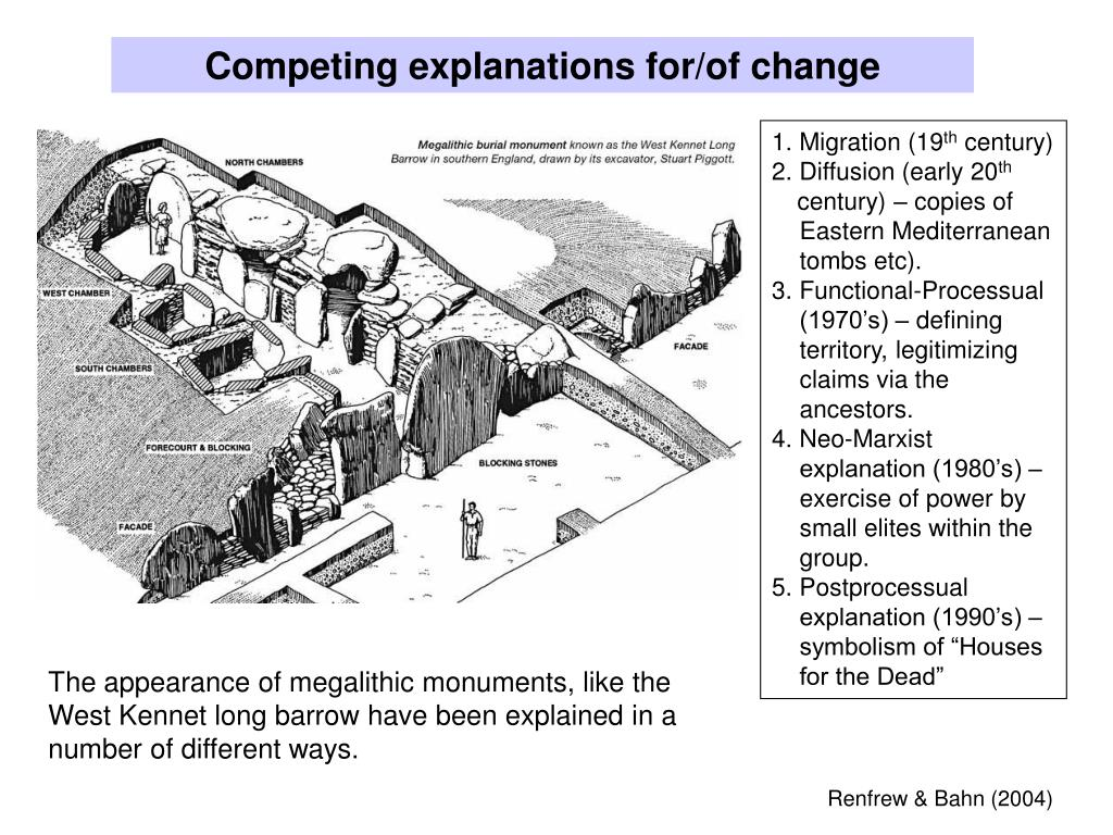 Competing explanations for/of change